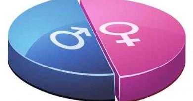 discriminazione di genere
